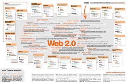 Come scegliere il piano di web hosting più adatto